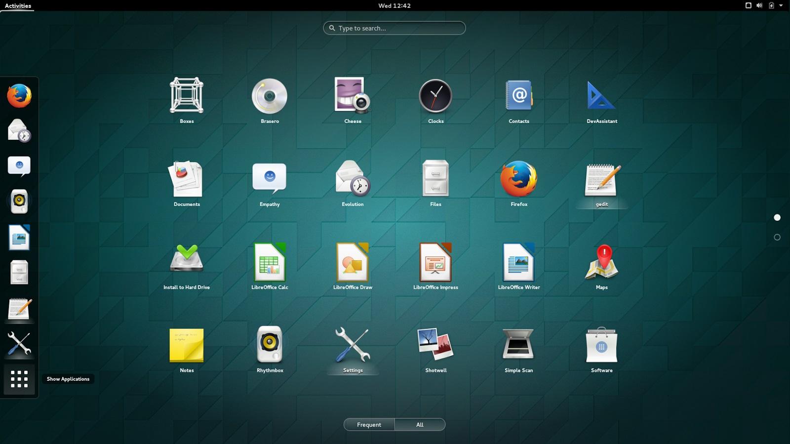 Sistema Operativo Gnome